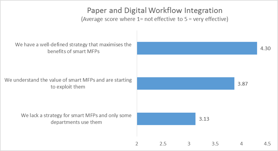 MPS Workflow