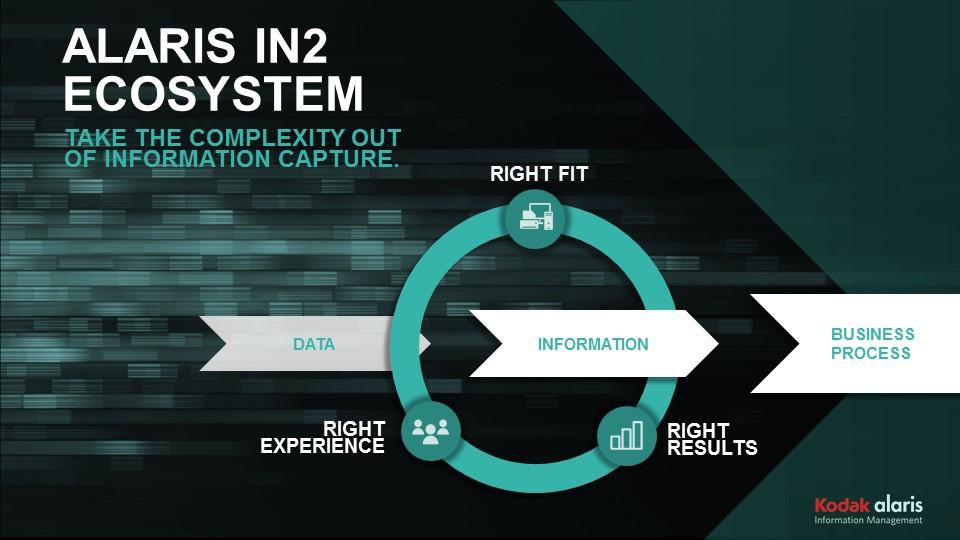 Kodak Alaris expands information capture portfolio to drive digital transformation