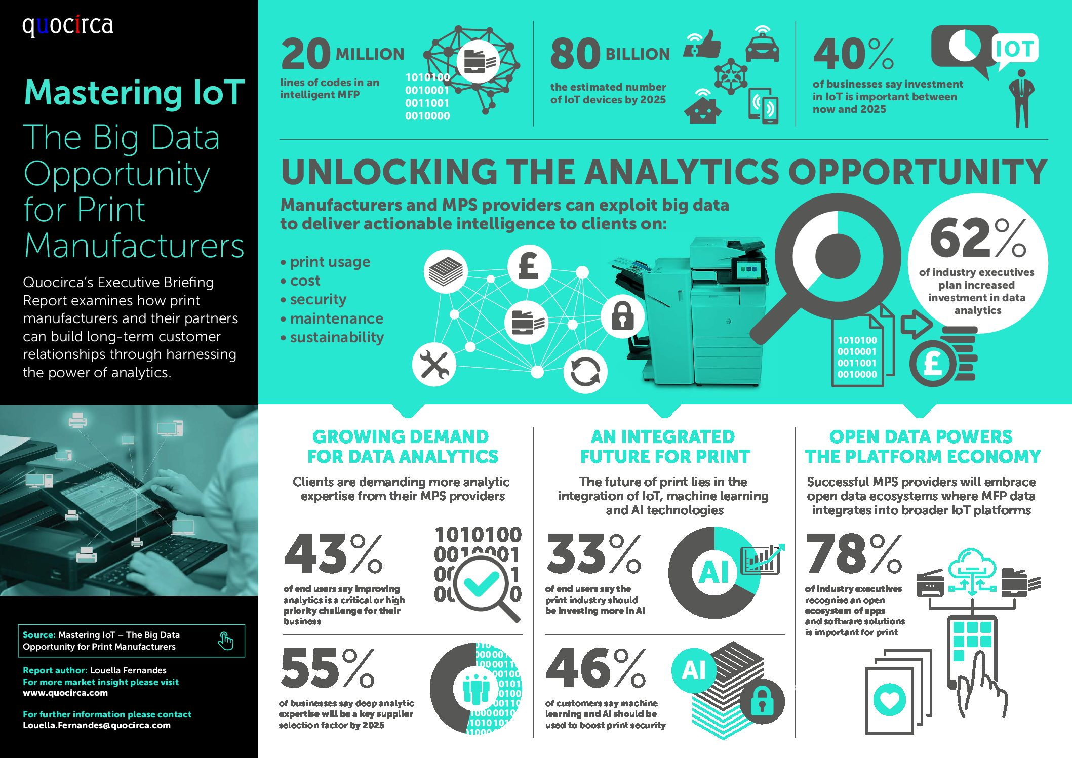 Infographic: Mastering IOT – the big data opportunity for print manufacturers
